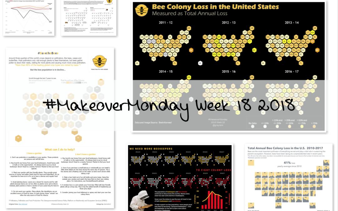 Week 18: Bee Colony Loss